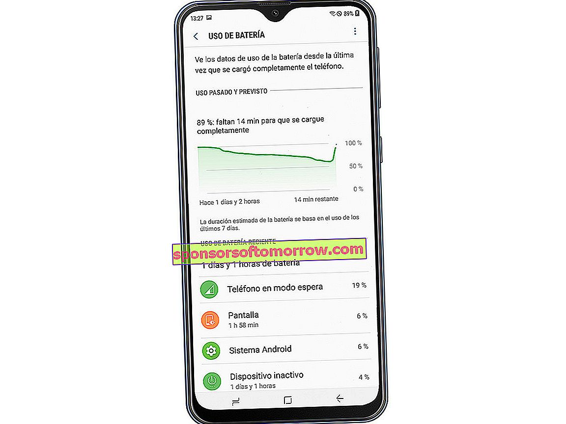 we have tested Samsung Galaxy M20 battery performance