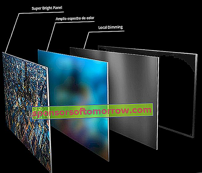 Panasonic 50EX780 screen technology test