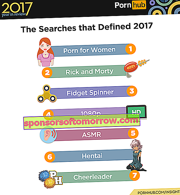 PornHub's Most Searched Terms and Statistics for 2017 1
