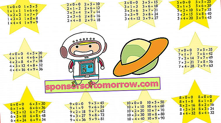 Multiplication tables images to download