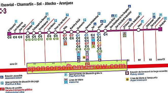 Line C3 of the Cercanías de Madrid