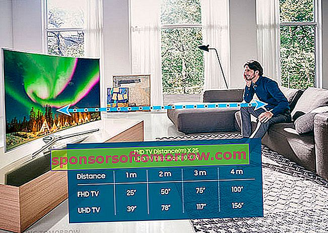 distance from the sofa to watch a 4K TV meters